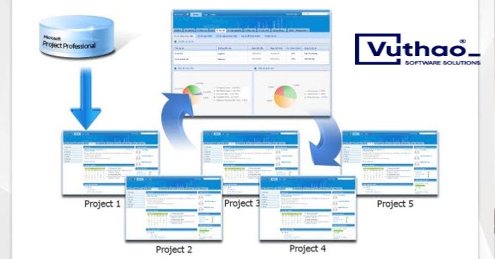 Phần mềm VT PMS